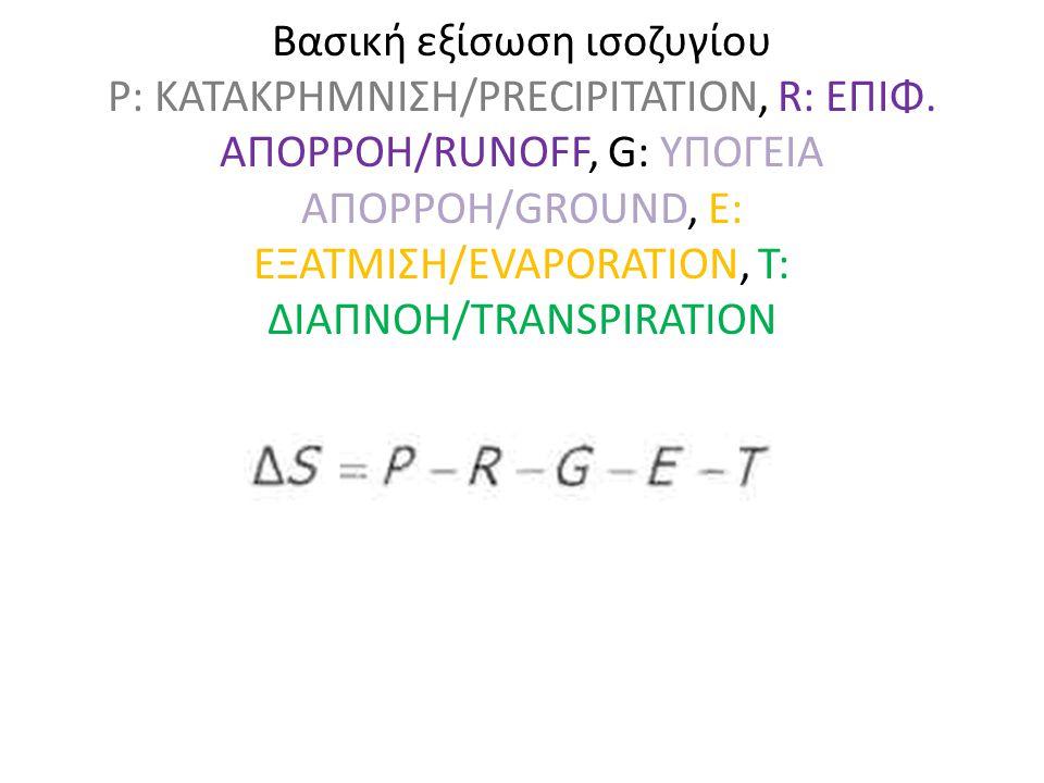 Βασική εξίσωση ισοζυγίου P: ΚΑΤΑΚΡΗΜΝΙΣΗ/PRECIPITATION, R: ΕΠΙΦ
