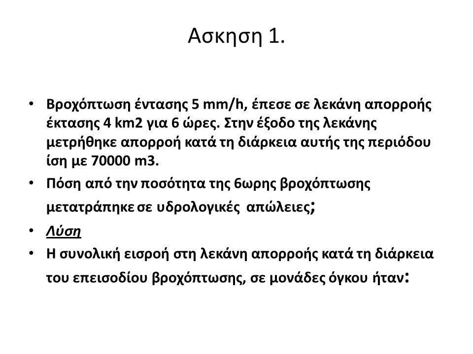 Ασκηση 1.