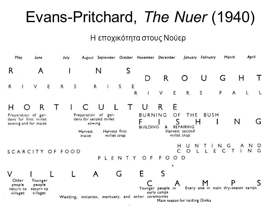 Evans-Pritchard, The Nuer (1940) Η εποχικότητα στους Νούερ