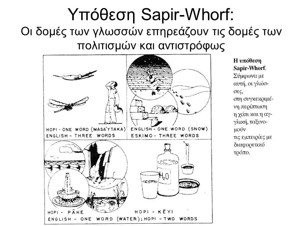 Υπόθεση Sapir-Whorf: Οι δομές των γλωσσών επηρεάζουν τις δομές των πολιτισμών και αντιστρόφως