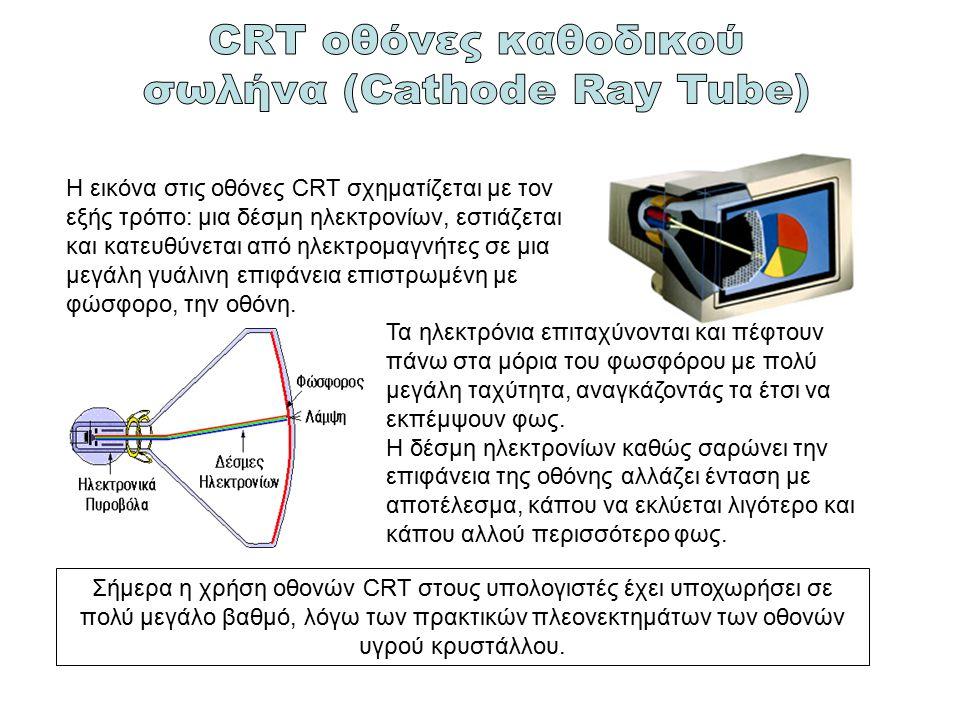 σωλήνα (Cathode Ray Tube)