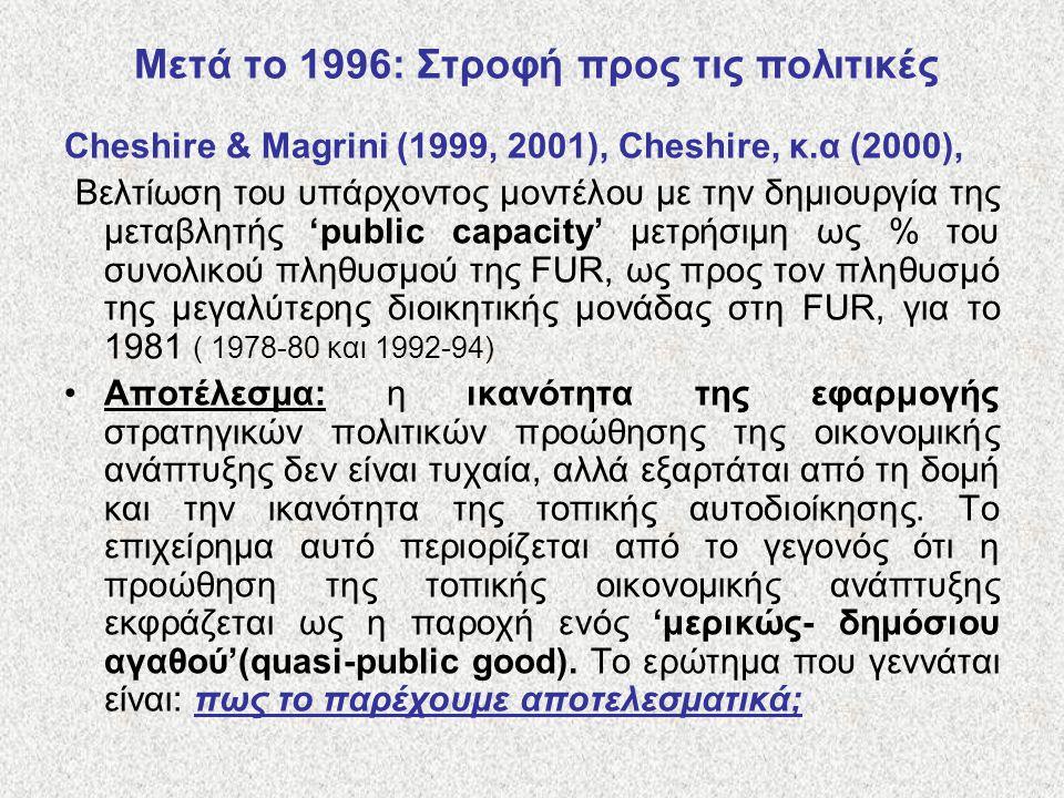 Μετά το 1996: Στροφή προς τις πολιτικές