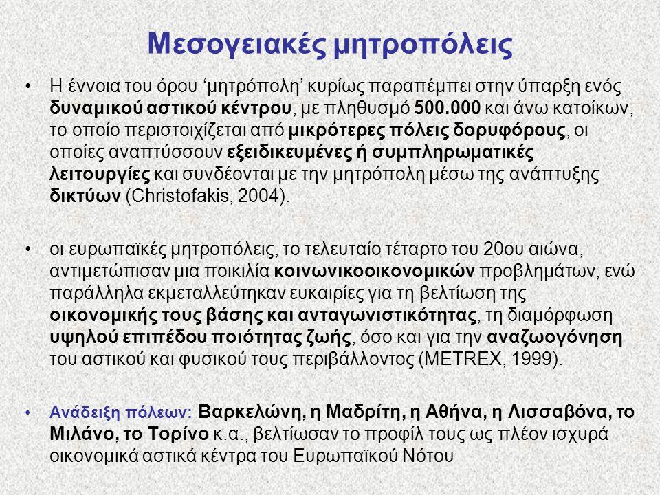 Μεσογειακές μητροπόλεις