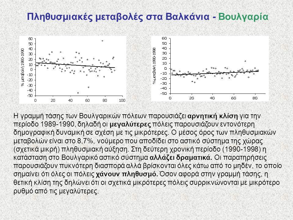 Πληθυσμιακές μεταβολές στα Βαλκάνια - Βουλγαρία