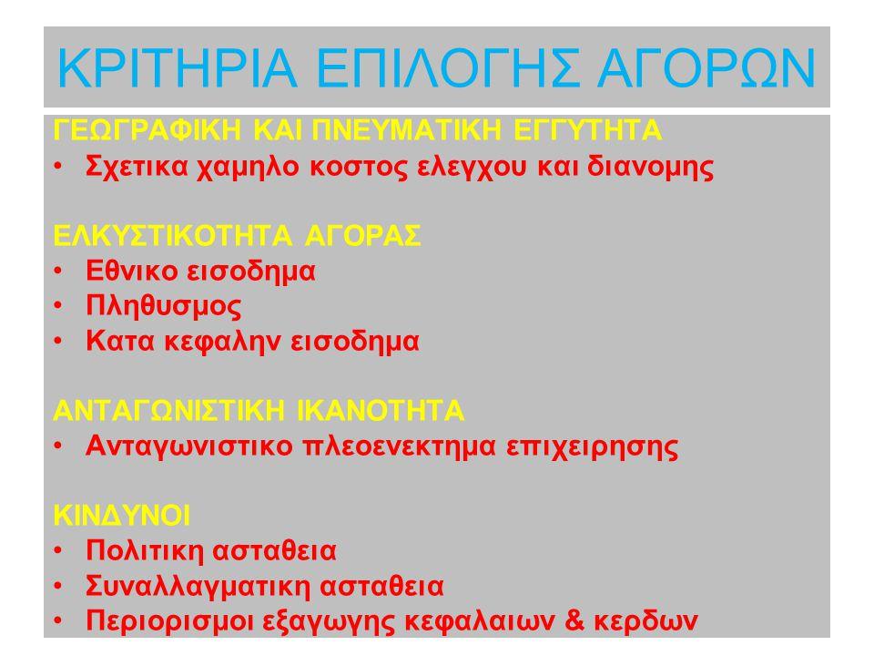 ΚΡΙΤΗΡΙΑ ΕΠΙΛΟΓΗΣ ΑΓΟΡΩΝ
