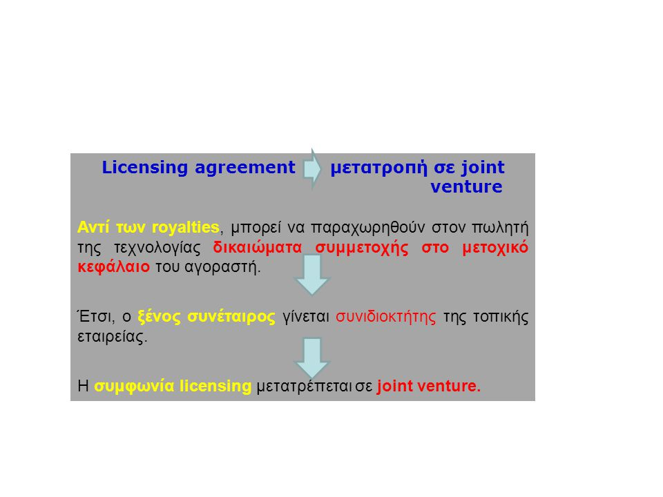 Licensing agreement – μετατροπή σε joint