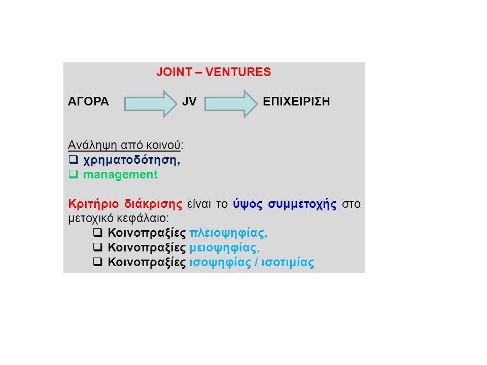 JOINT – VENTURES ΑΓΟΡΑ JV EΠΙΧΕΙΡΙΣΗ. Ανάληψη από κοινού: χρηματοδότηση, management.