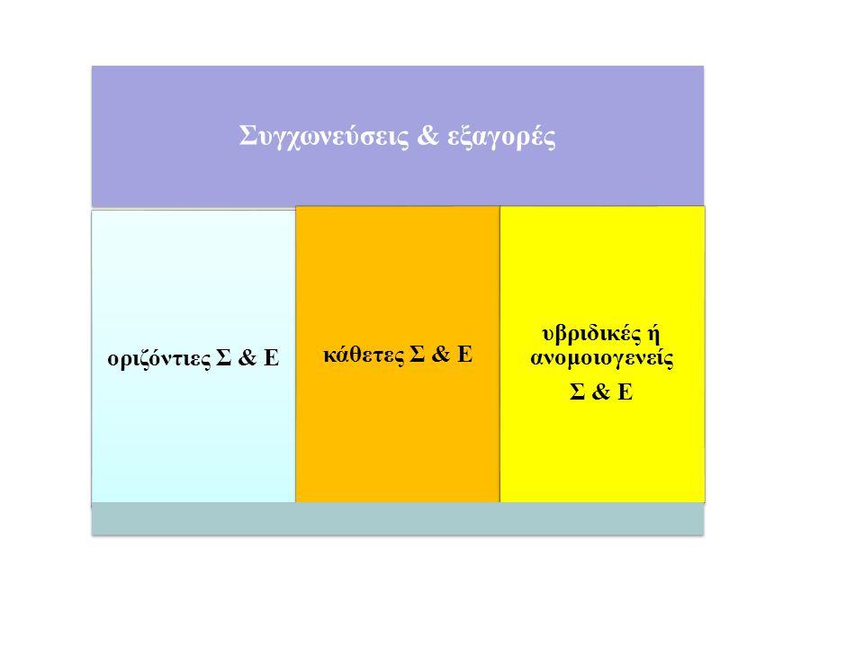 Συγχωνεύσεις & εξαγορές υβριδικές ή ανομοιογενείς