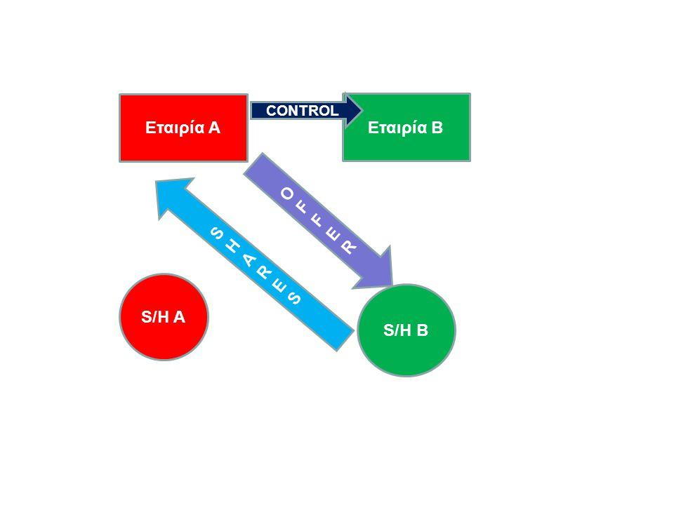 Εταιρία Α Εταιρία Β offer SHARES S/H Α S/H B