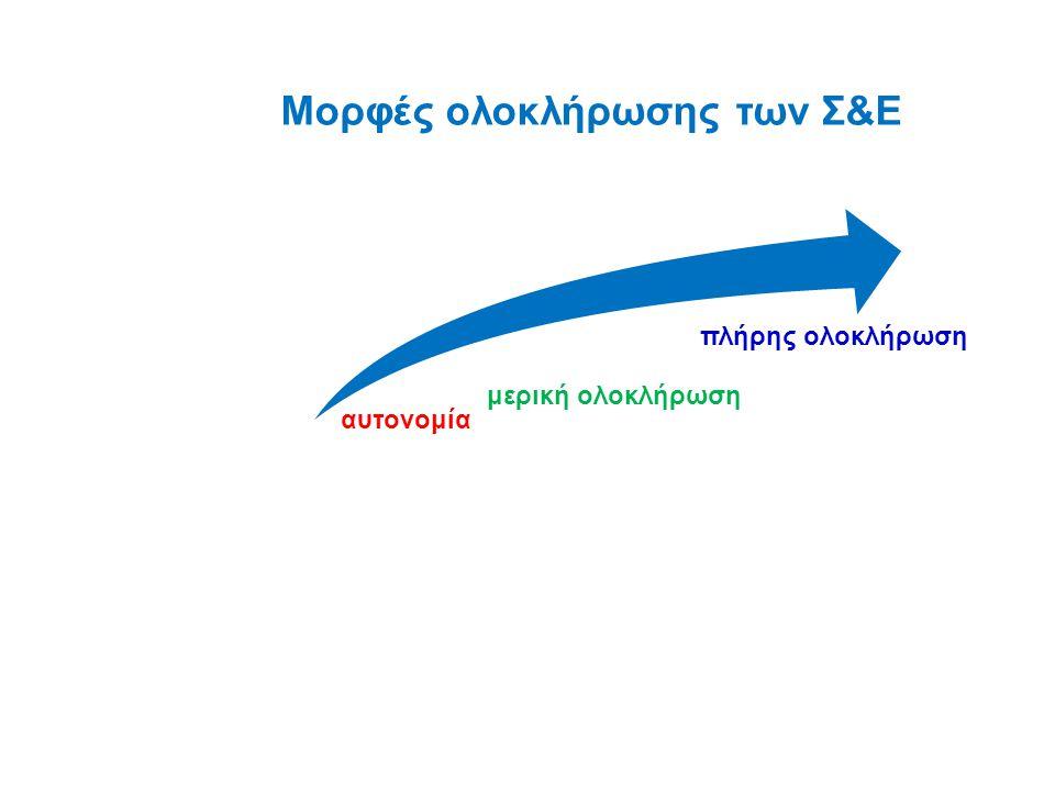 Μορφές ολοκλήρωσης των Σ&Ε