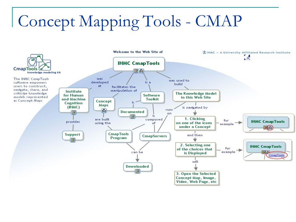 Concept Mapping Tools - CMAP