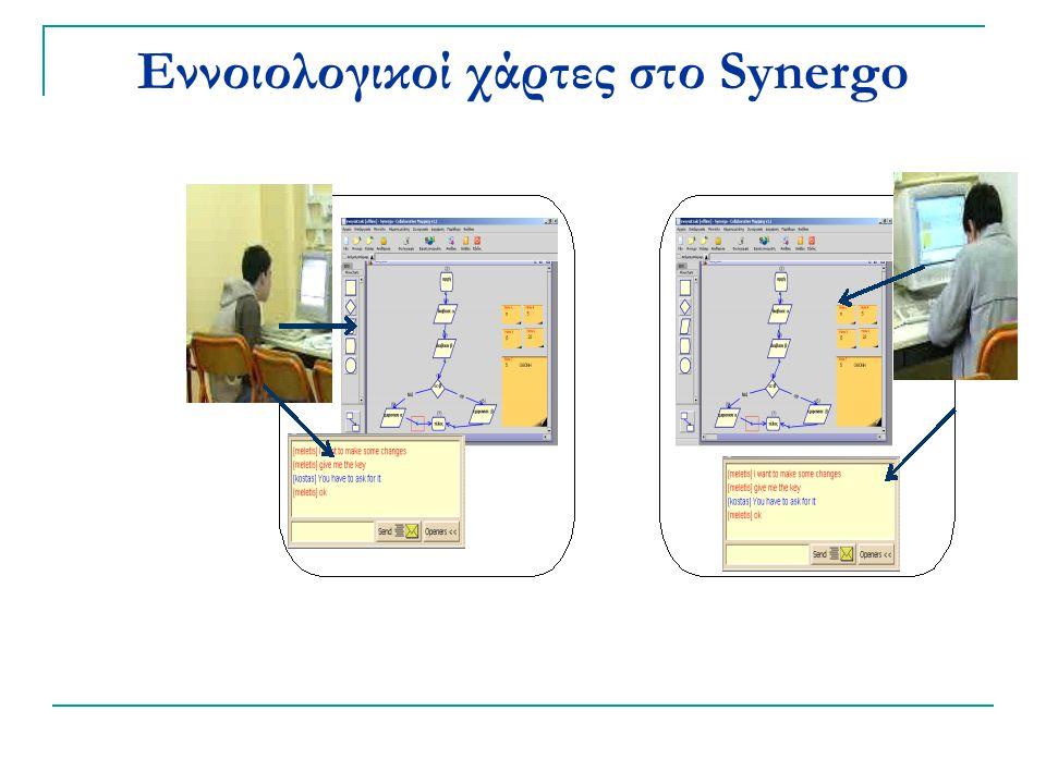 Εννοιολογικοί χάρτες στο Synergo