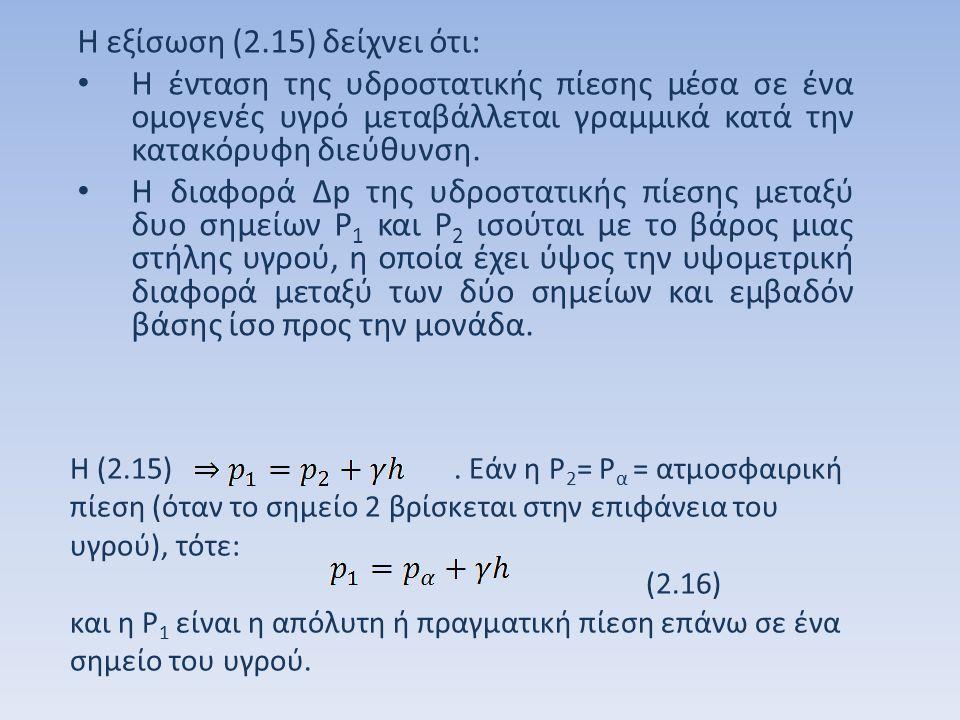 Η εξίσωση (2.15) δείχνει ότι: