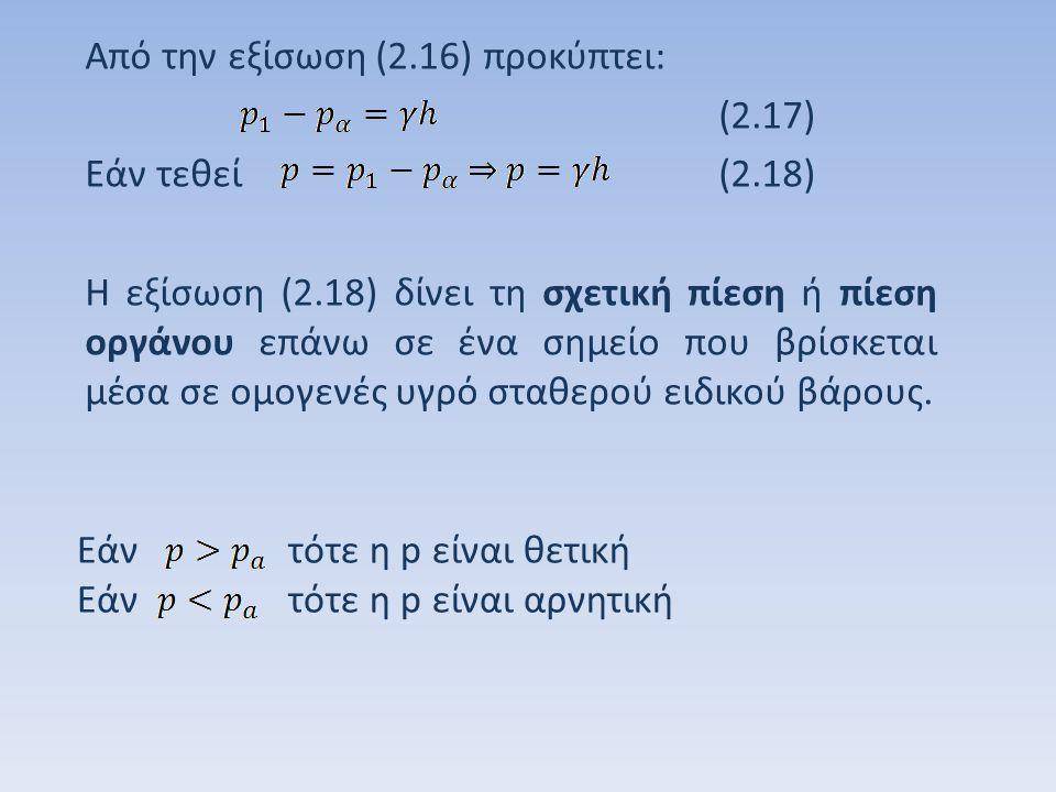 Από την εξίσωση (2.16) προκύπτει: