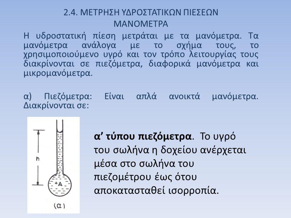 2.4. ΜΕΤΡΗΣΗ ΥΔΡΟΣΤΑΤΙΚΩΝ ΠΙΕΣΕΩΝ