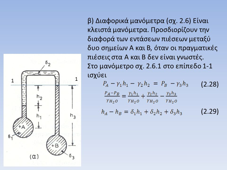 Στο μανόμετρο σχ. 2.6.1 στο επίπεδο 1-1 ισχύει (2.28)