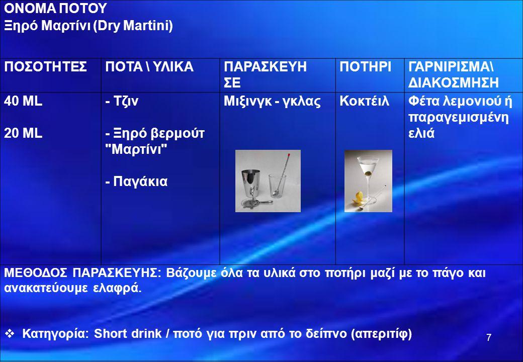 Ξηρό Μαρτίνι (Dry Martini)