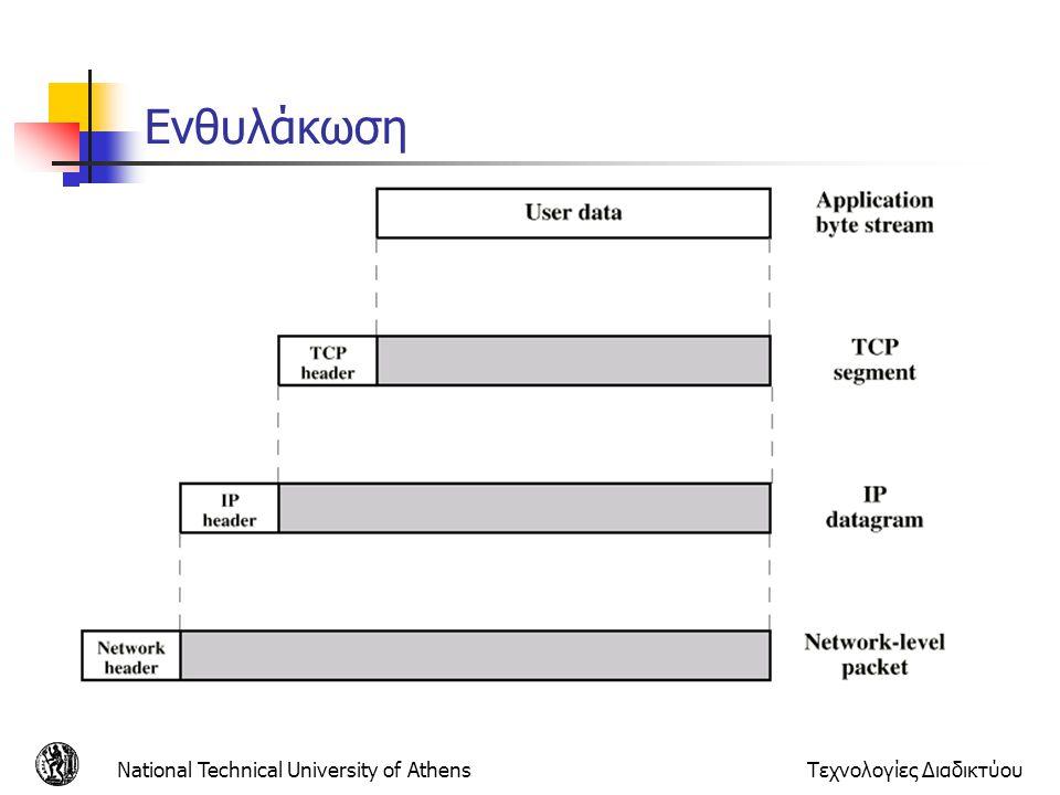 Ενθυλάκωση National Technical University of Athens