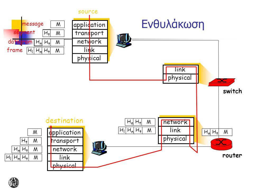 Ενθυλάκωση destination source application transport network link