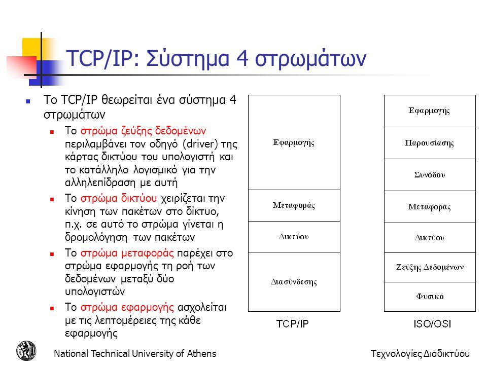 TCP/IP: Σύστημα 4 στρωμάτων