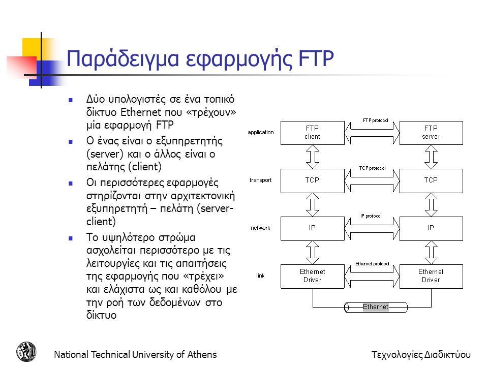 Παράδειγμα εφαρμογής FTP