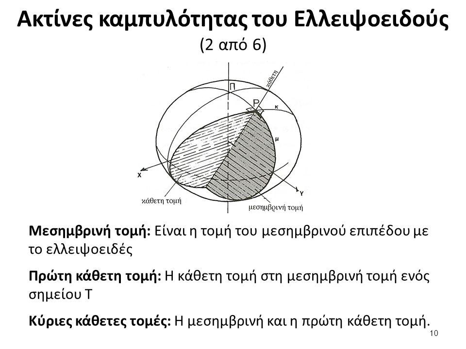 Ακτίνες καμπυλότητας του Ελλειψοειδούς (3 από 6)