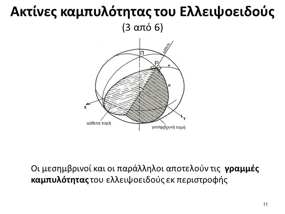Ακτίνες καμπυλότητας του Ελλειψοειδούς (4 από 6)
