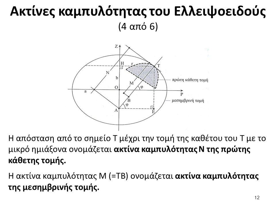 Ακτίνες καμπυλότητας του Ελλειψοειδούς (5 από 6)