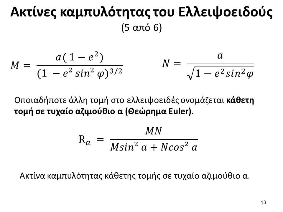 Ακτίνες καμπυλότητας του Ελλειψοειδούς (6 από 6)
