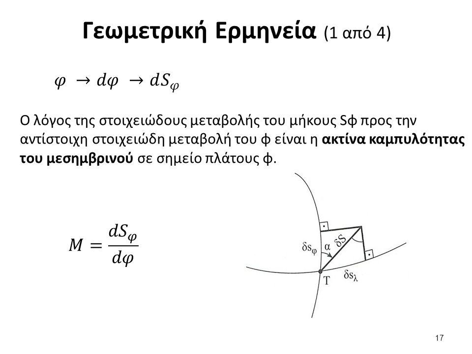Γεωμετρική Ερμηνεία (2 από 4)