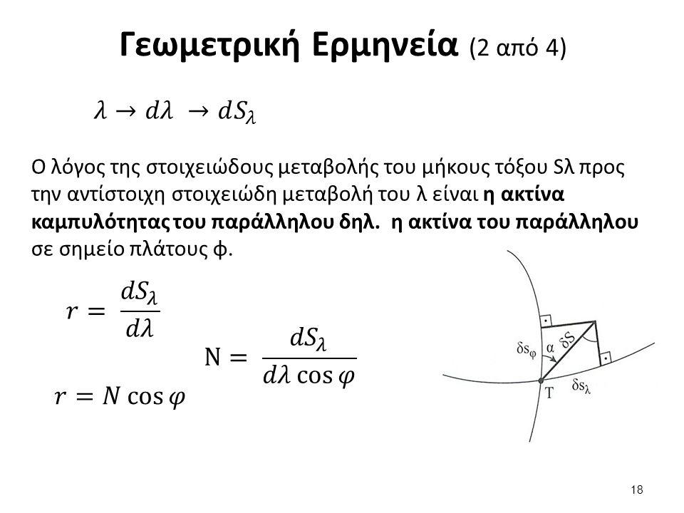 Γεωμετρική Ερμηνεία (3 από 4)