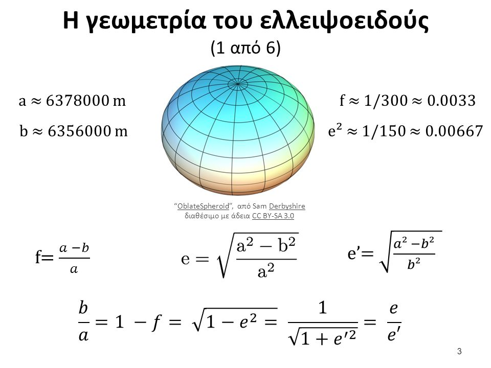 Η γεωμετρία του ελλειψοειδούς (2 από 6)