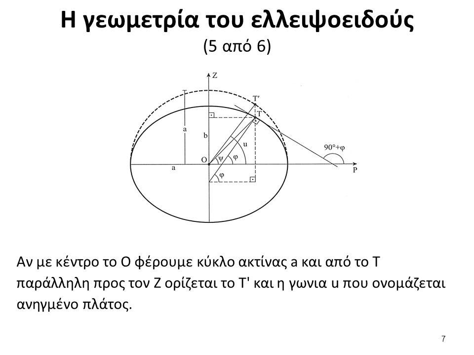 Η γεωμετρία του ελλειψοειδούς (6 από 6)
