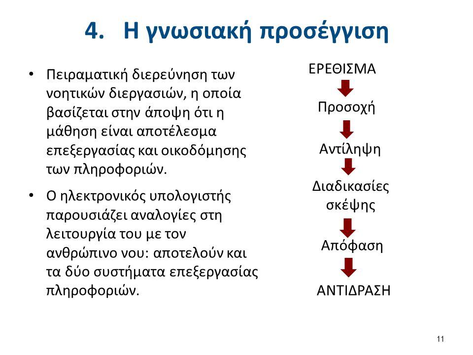 Η Γνωσιακή - Συμπεριφοριστική προσέγγιση (1 από 2)
