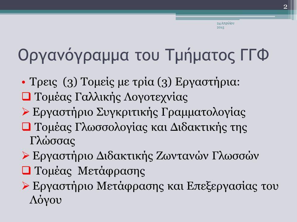 Οργανόγραμμα του Τμήματος ΓΓΦ