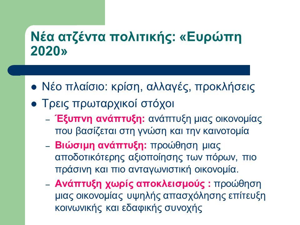 Νέα ατζέντα πολιτικής: «Ευρώπη 2020»