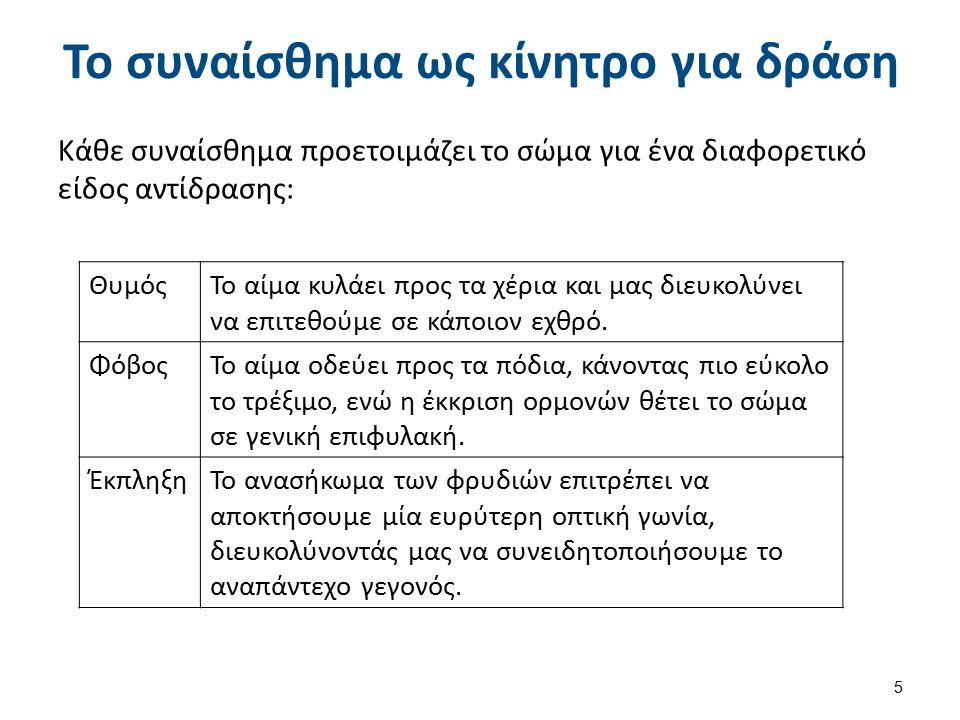 Η εγγενής βάση της έκφρασης των βασικών συναισθημάτων (1 από 4)