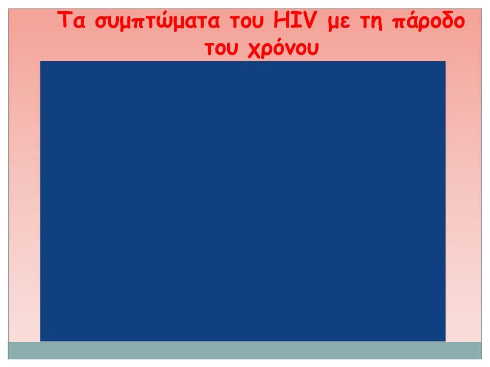 Τα συμπτώματα του HIV με τη πάροδο του χρόνου