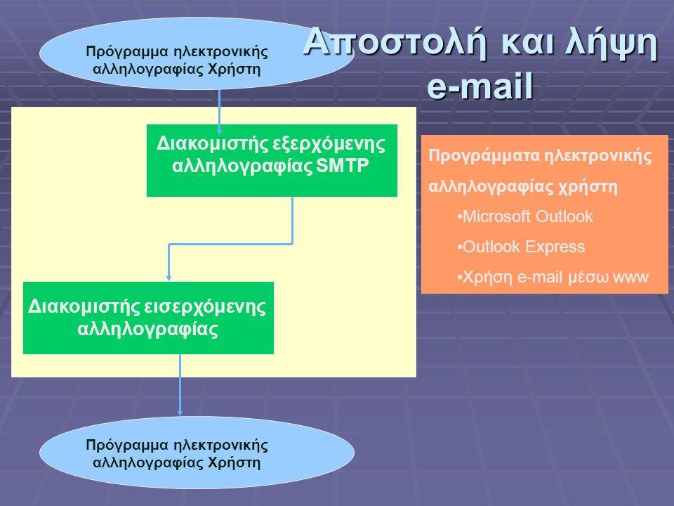 Αποστολή και λήψη e-mail