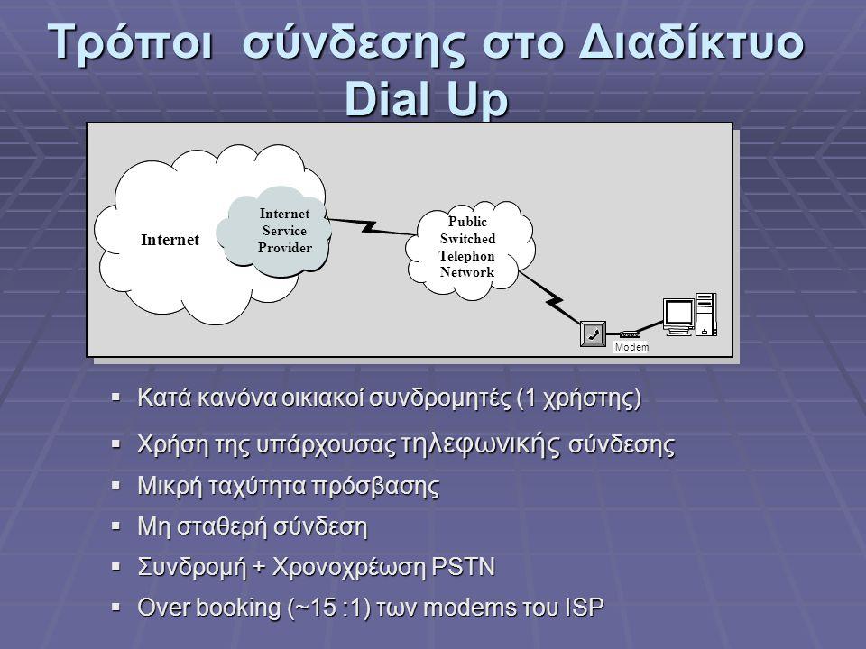 Τρόποι σύνδεσης στο Διαδίκτυο Dial Up