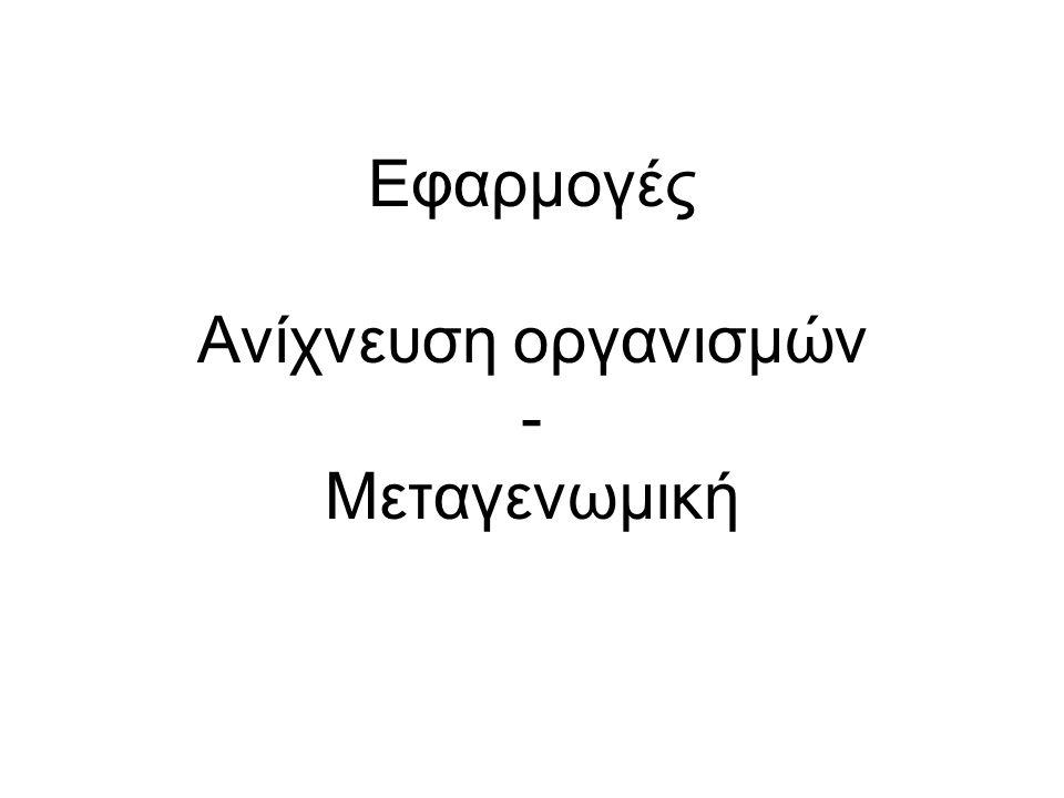 Εφαρμογές Ανίχνευση οργανισμών - Μεταγενωμική