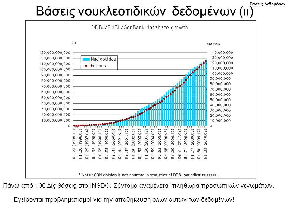Βάσεις νουκλεοτιδικών δεδομένων (ιι)