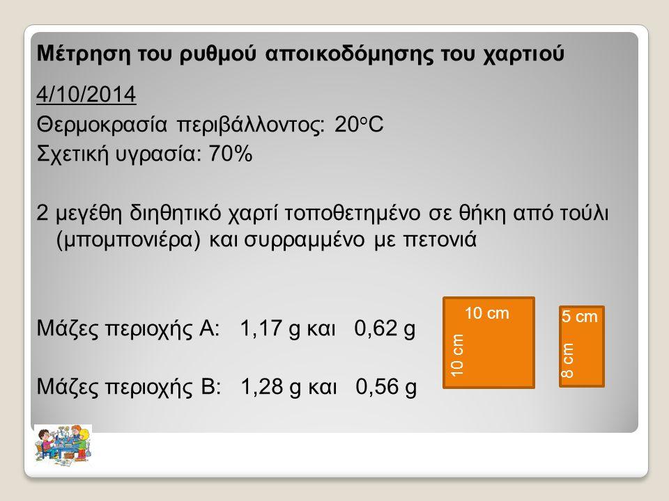 Μέτρηση του ρυθμού αποικοδόμησης του χαρτιού 4/10/2014