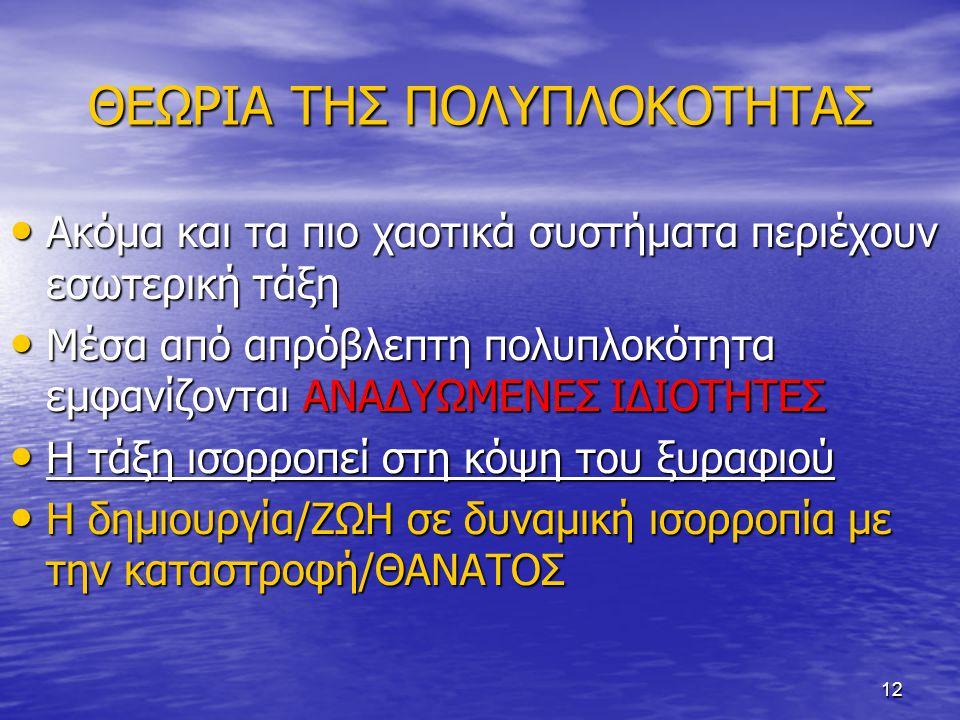 ΘΕΩΡΙΑ ΤΗΣ ΠΟΛΥΠΛΟΚΟΤΗΤΑΣ
