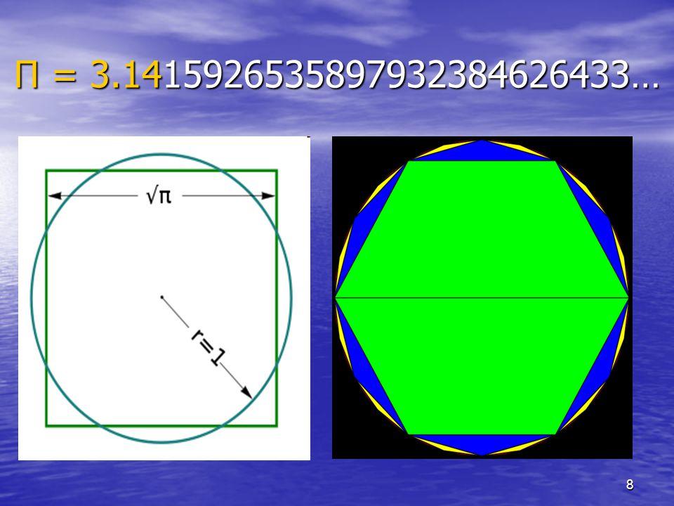 Π = 3.1415926535897932384626433…