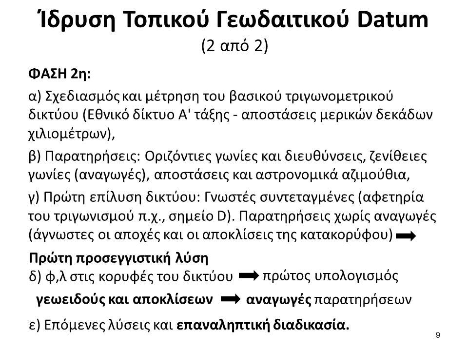 Ελληνικά Γεωδαιτικά Datum (1 από 4)