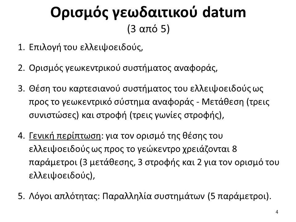 Ορισμός γεωδαιτικού datum (4 από 5)