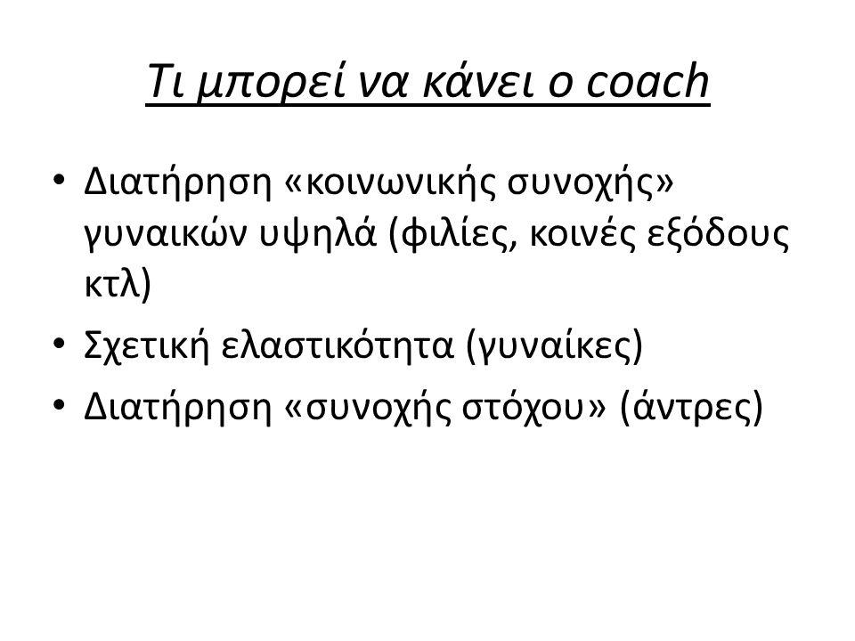 Τι μπορεί να κάνει ο coach