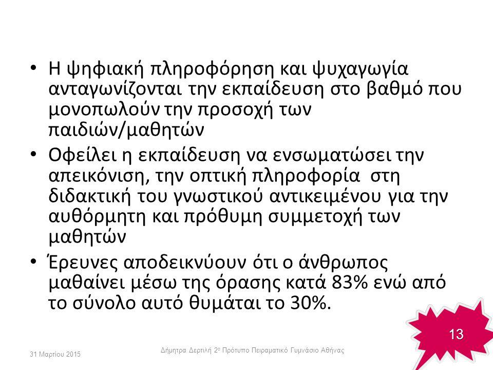 Δήμητρα Δερτιλή 2ο Πρότυπο Πειραματικό Γυμνάσιο Αθήνας