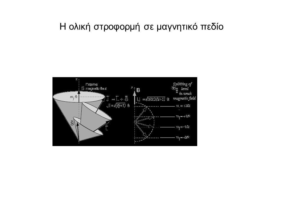 Η ολική στροφορμή σε μαγνητικό πεδίο